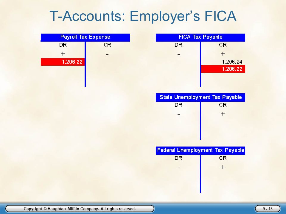 T-Accounts: Employer's FICA