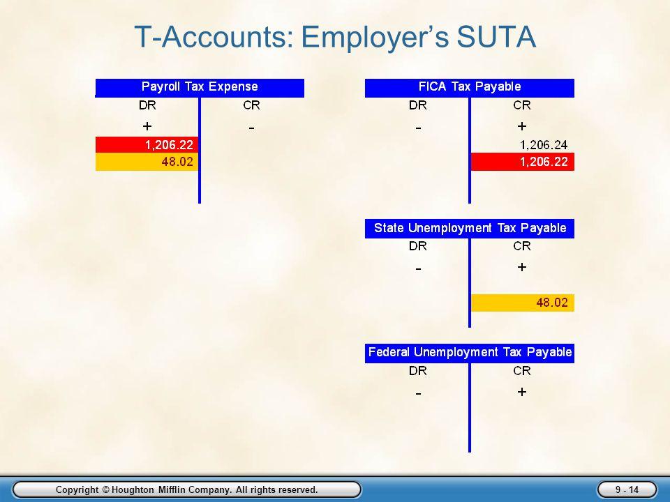T-Accounts: Employer's SUTA