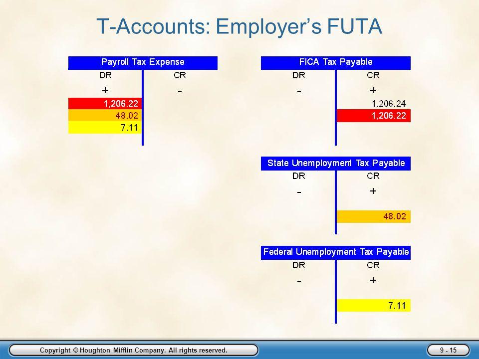 T-Accounts: Employer's FUTA