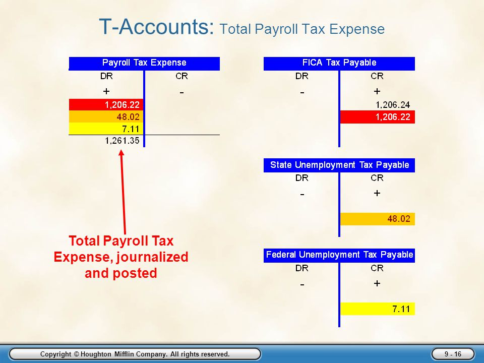 T-Accounts: Total Payroll Tax Expense