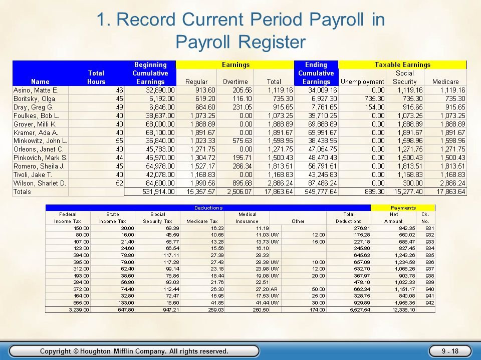 1. Record Current Period Payroll in Payroll Register
