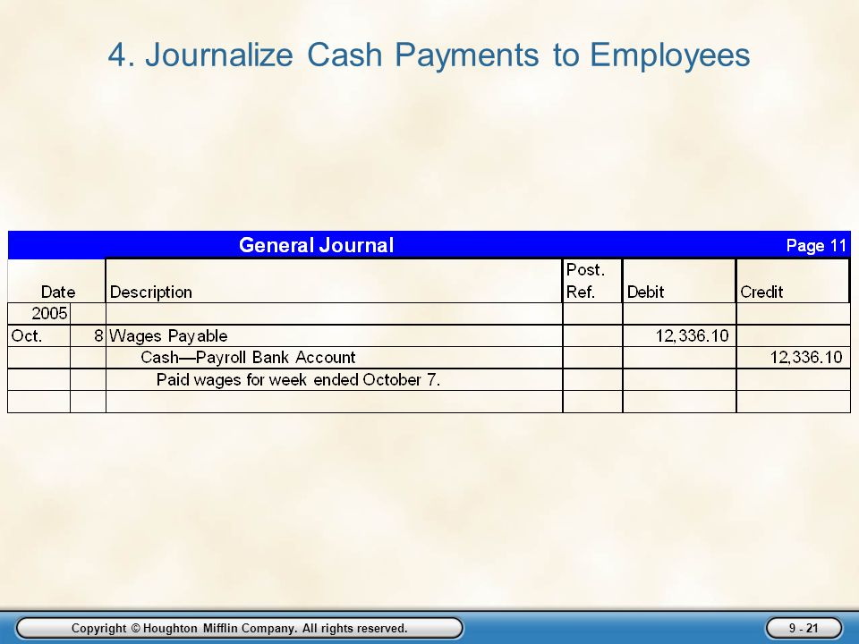 4. Journalize Cash Payments to Employees