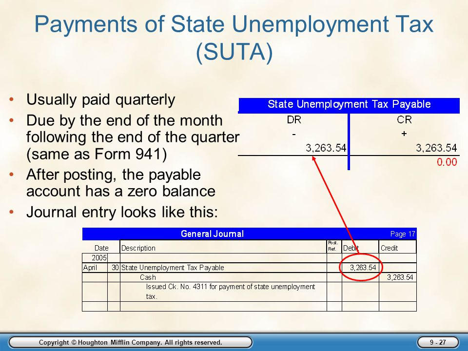 Payments of State Unemployment Tax (SUTA)