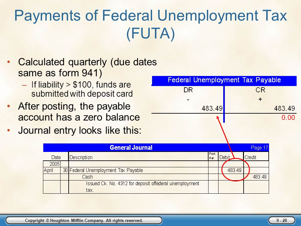 Payments of Federal Unemployment Tax (FUTA)
