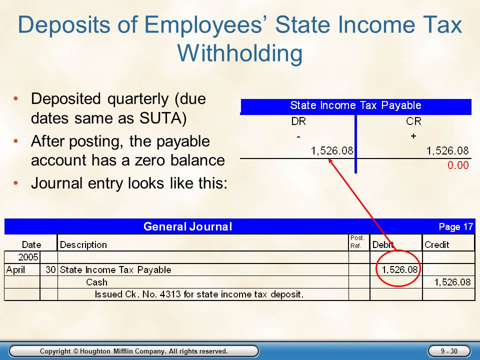 Deposits of Employees' State Income Tax Withholding
