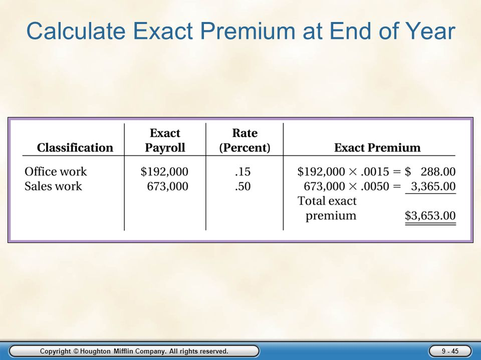 Calculate Exact Premium at End of Year