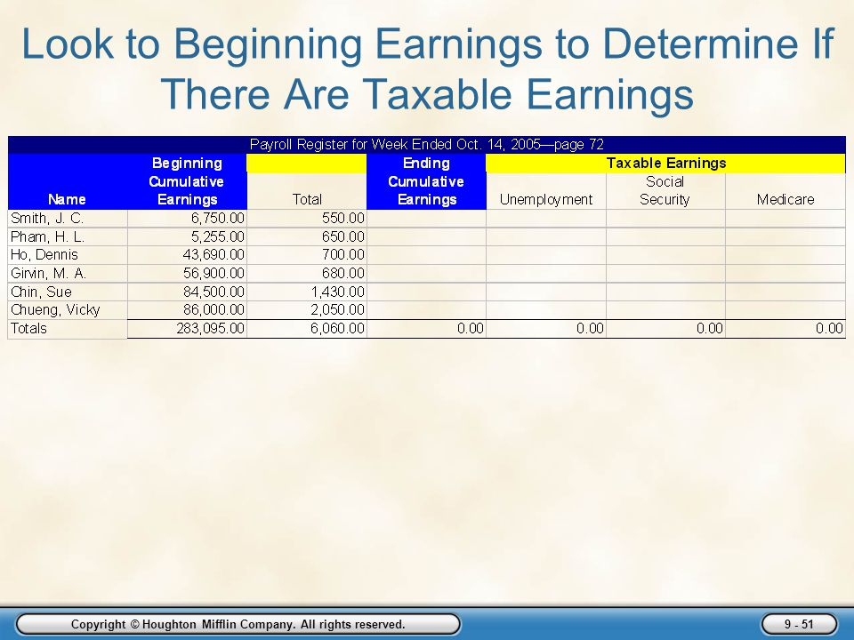 Look to Beginning Earnings to Determine If There Are Taxable Earnings