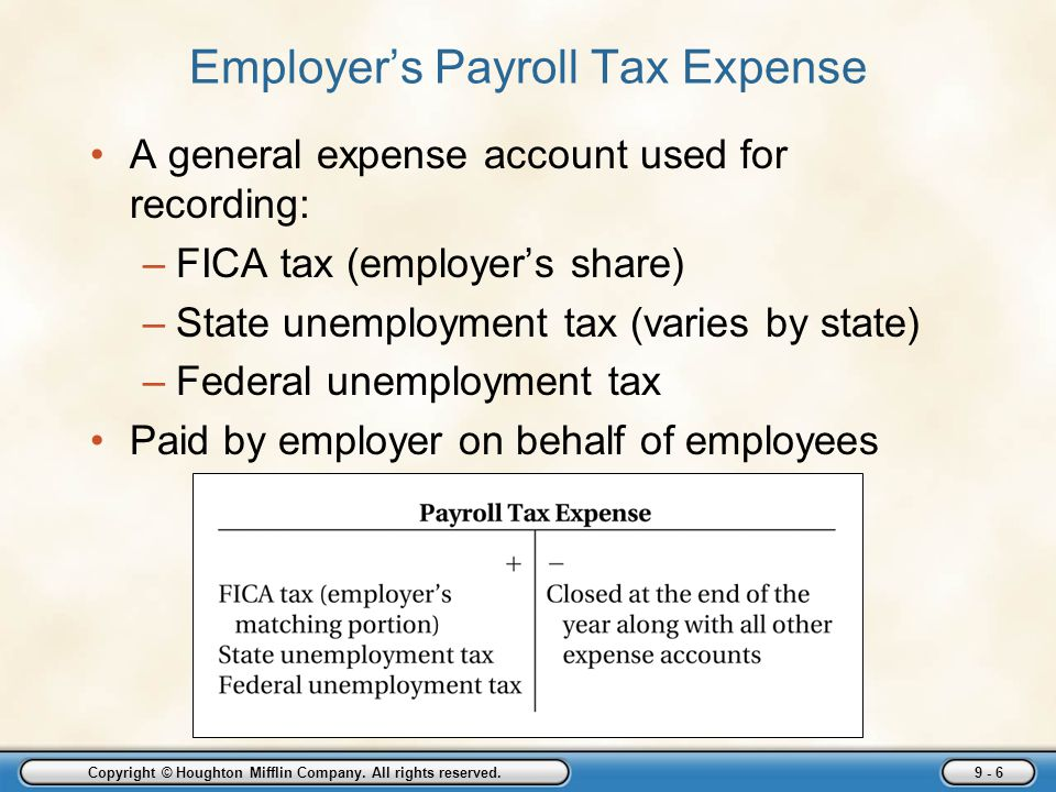 Employer's Payroll Tax Expense