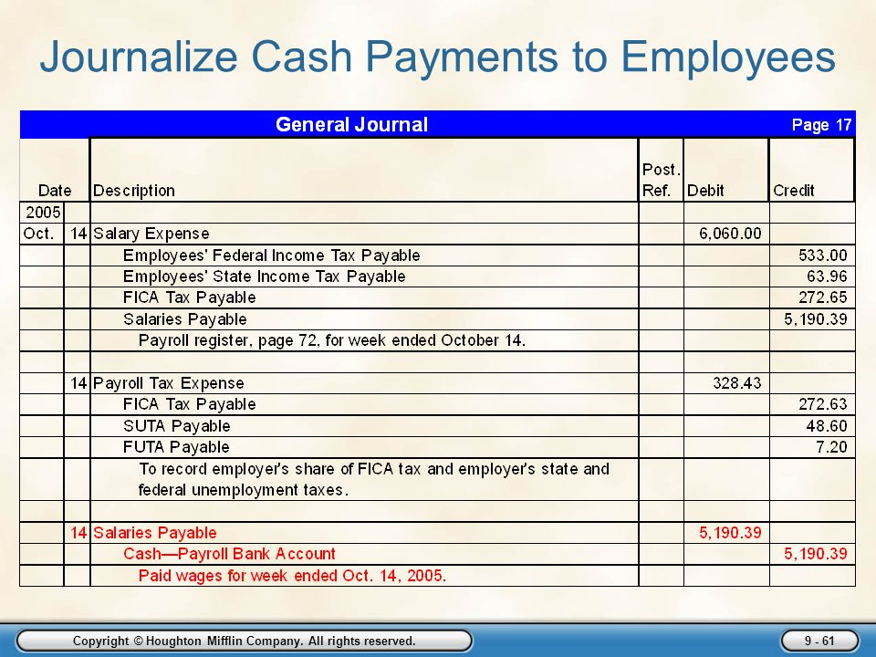 Journalize Cash Payments to Employees