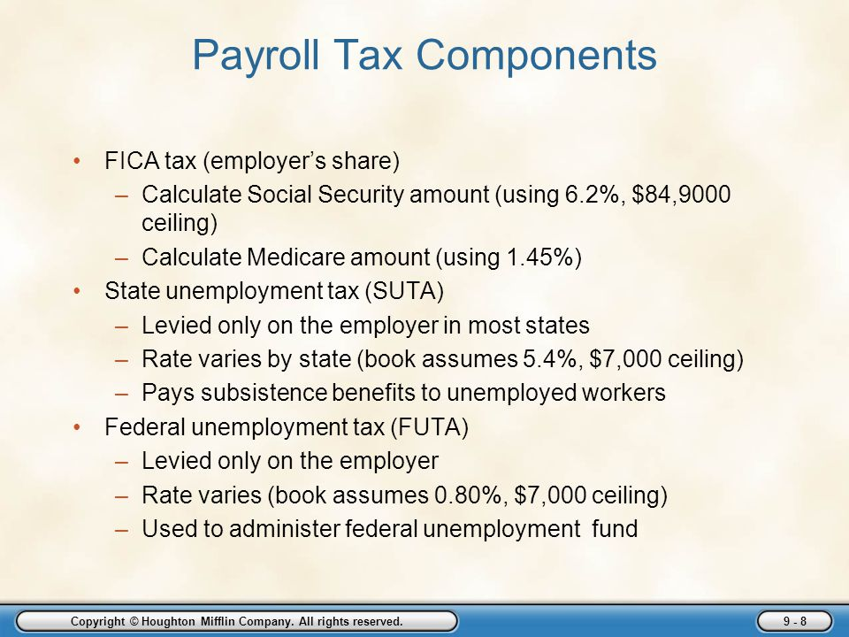 Payroll Tax Components