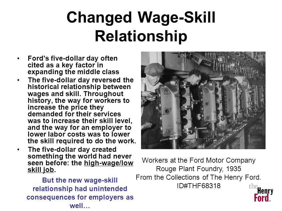 Changed Wage-Skill Relationship