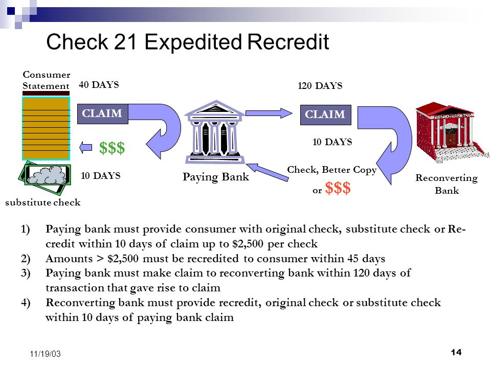 Check 21 Expedited Recredit