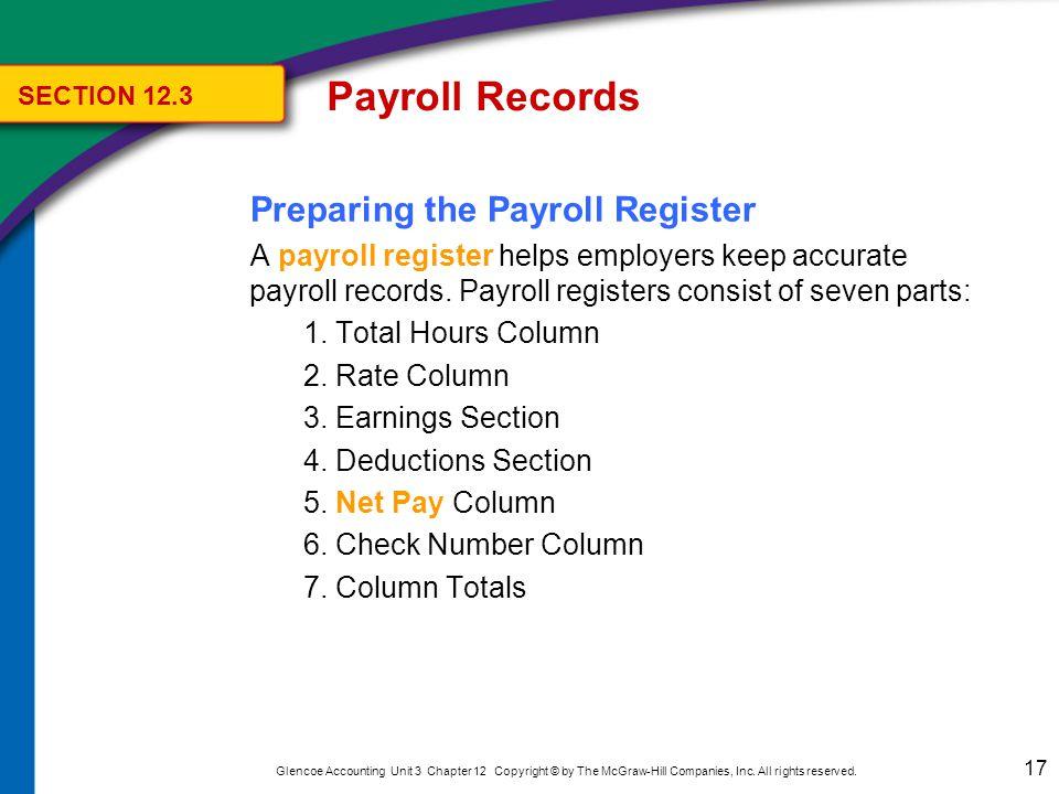 payroll register