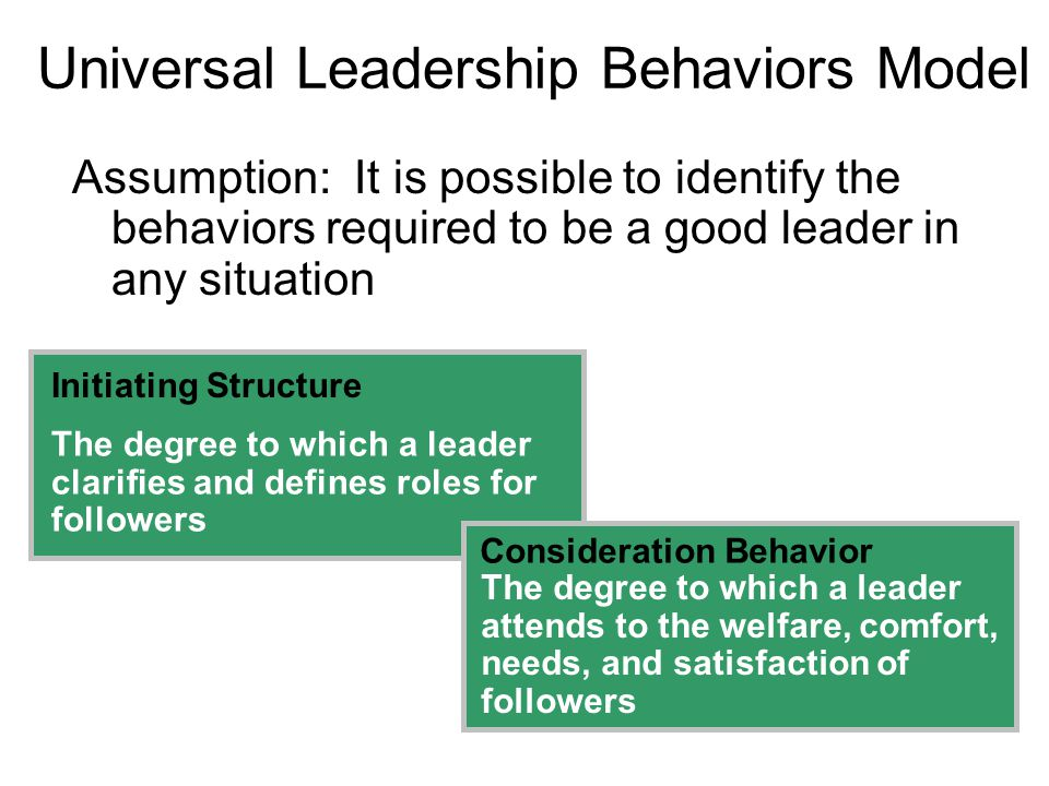 Universal Leadership Behaviors Model
