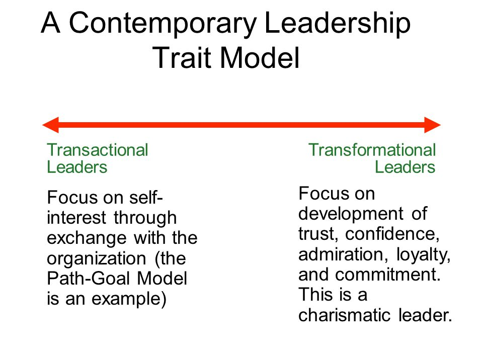 A Contemporary Leadership Trait Model