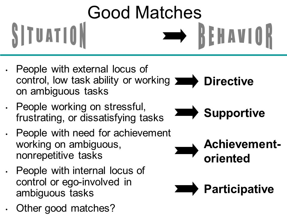 Good Matches SITUATION BEHAVIOR Directive Supportive