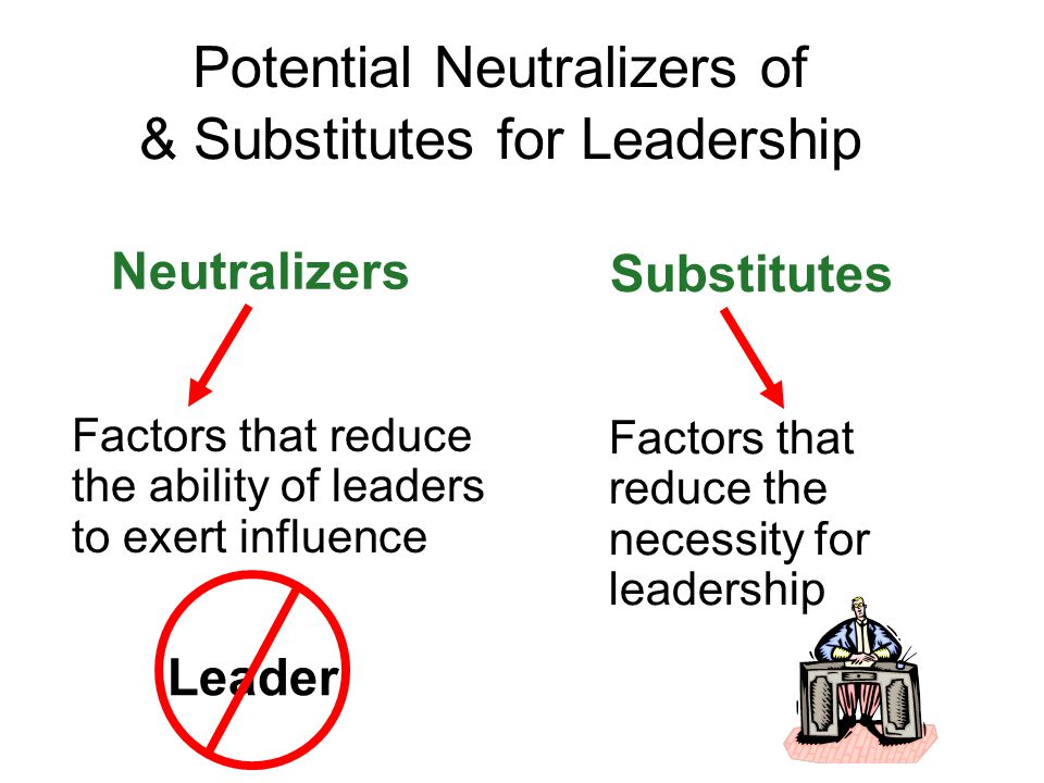 Potential Neutralizers of & Substitutes for Leadership