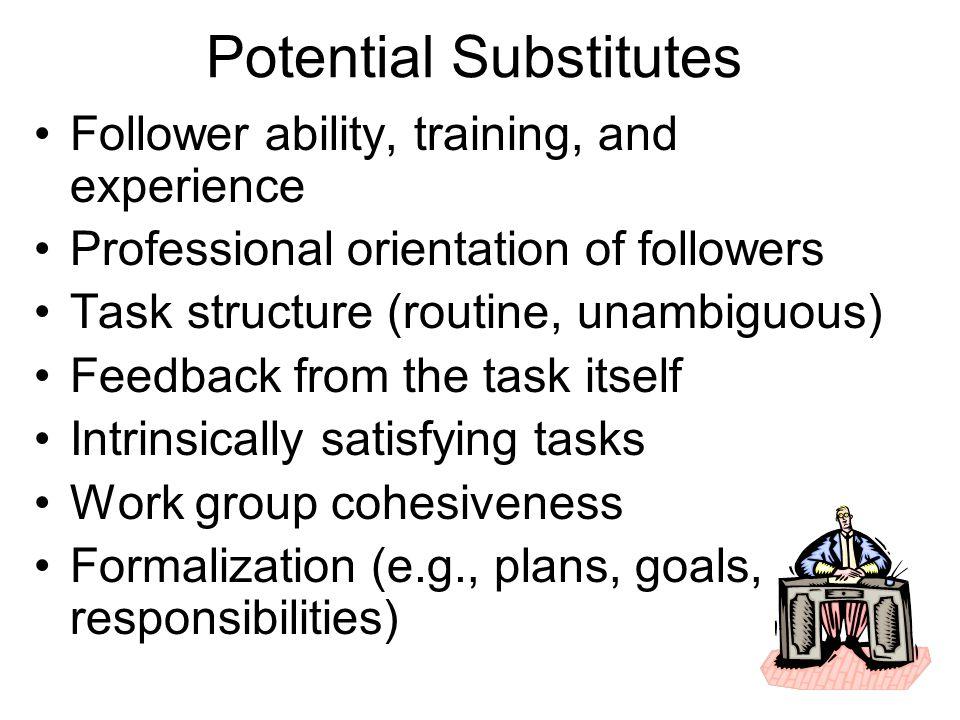Potential Substitutes