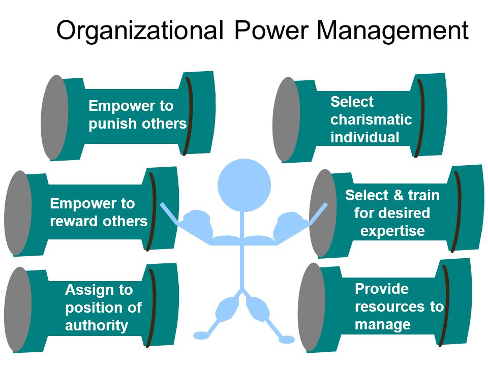Organizational Power Management