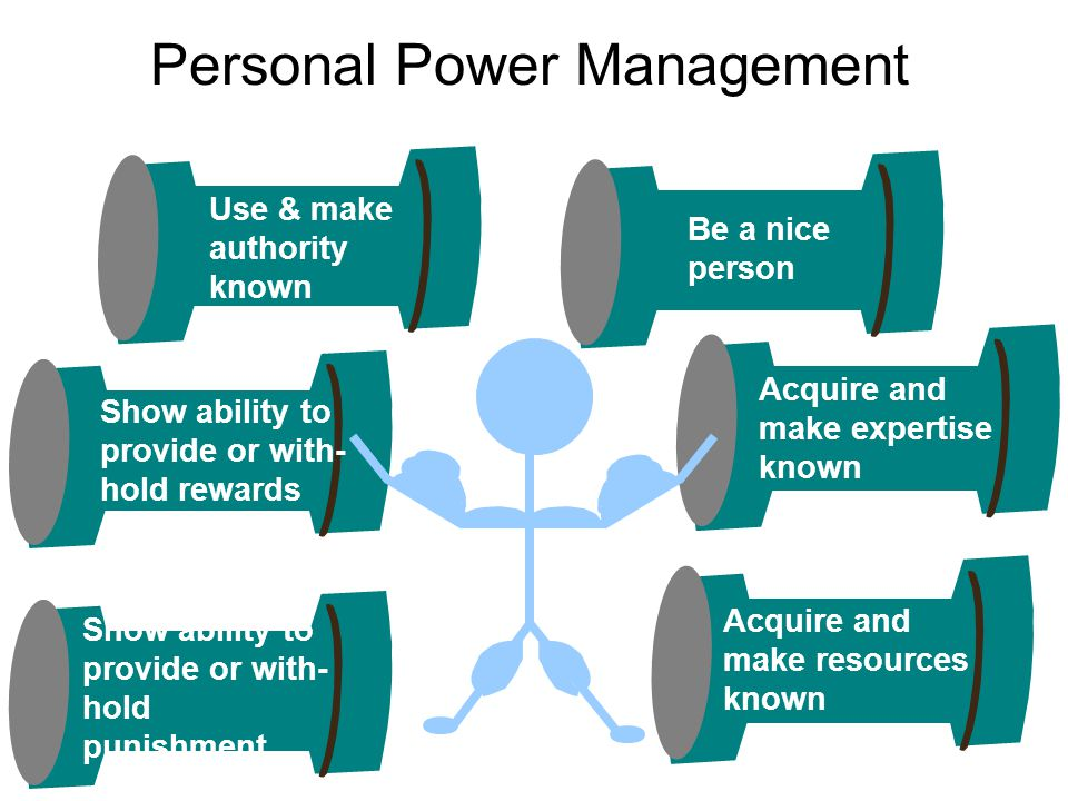 Personal Power Management