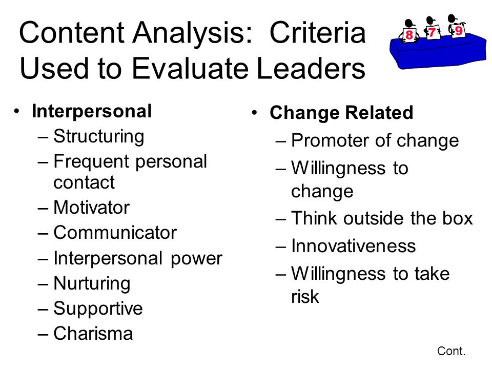 Content Analysis: Criteria Used to Evaluate Leaders