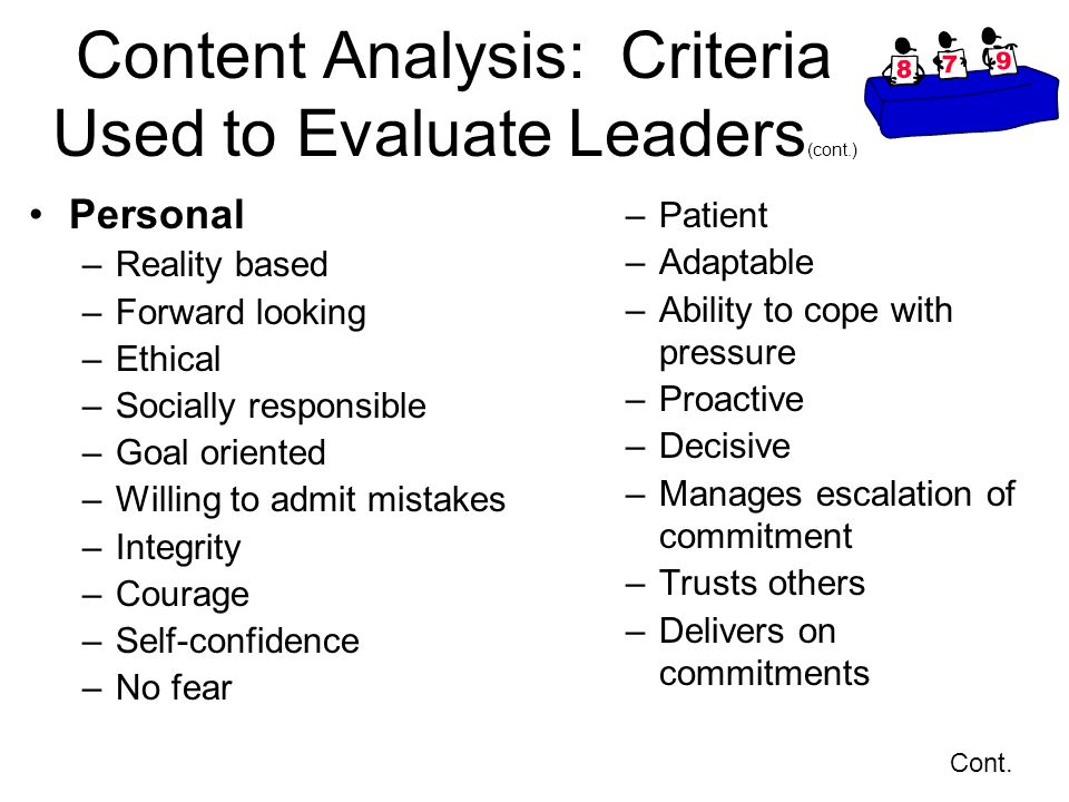 Content Analysis: Criteria Used to Evaluate Leaders(cont.)