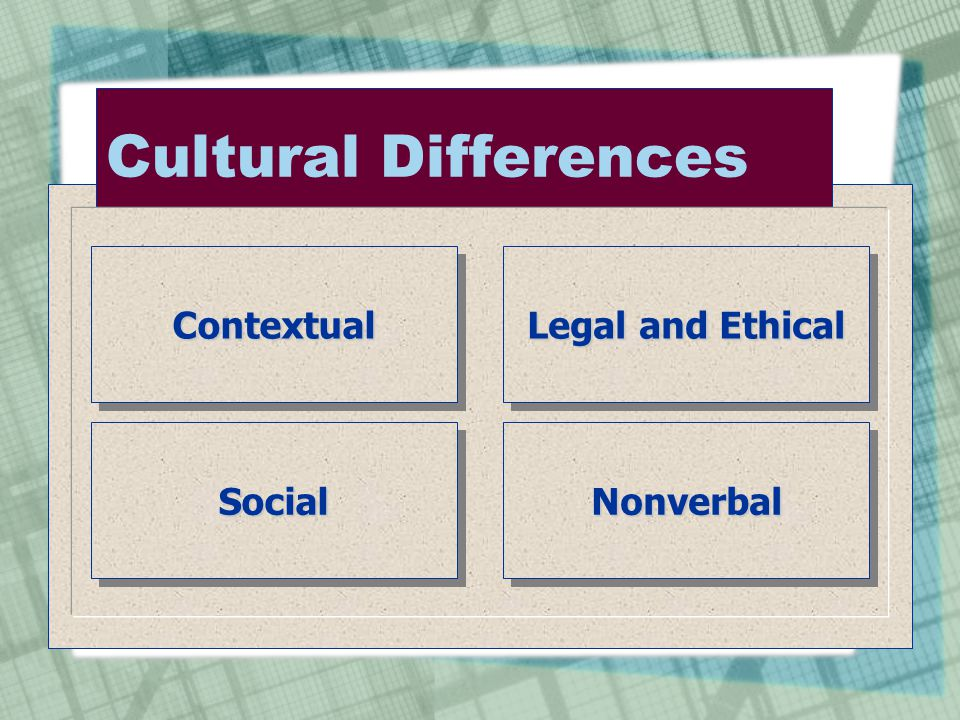 Cultural Differences Legal and Ethical Nonverbal Contextual Social