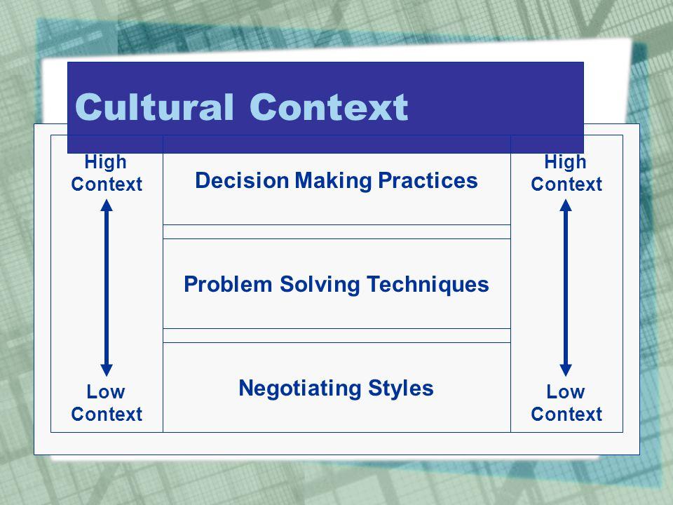 Decision Making Practices Problem Solving Techniques