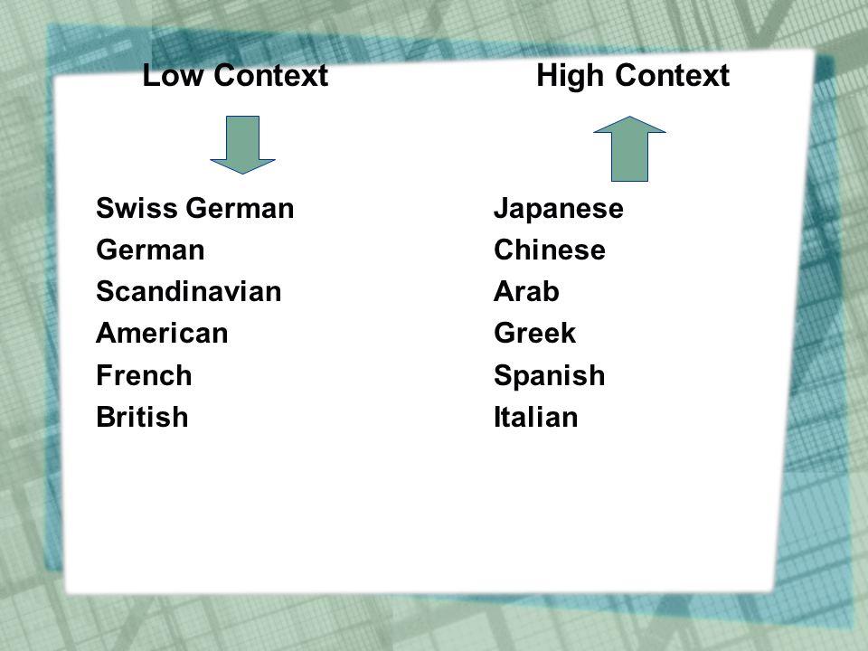 Low Context High Context