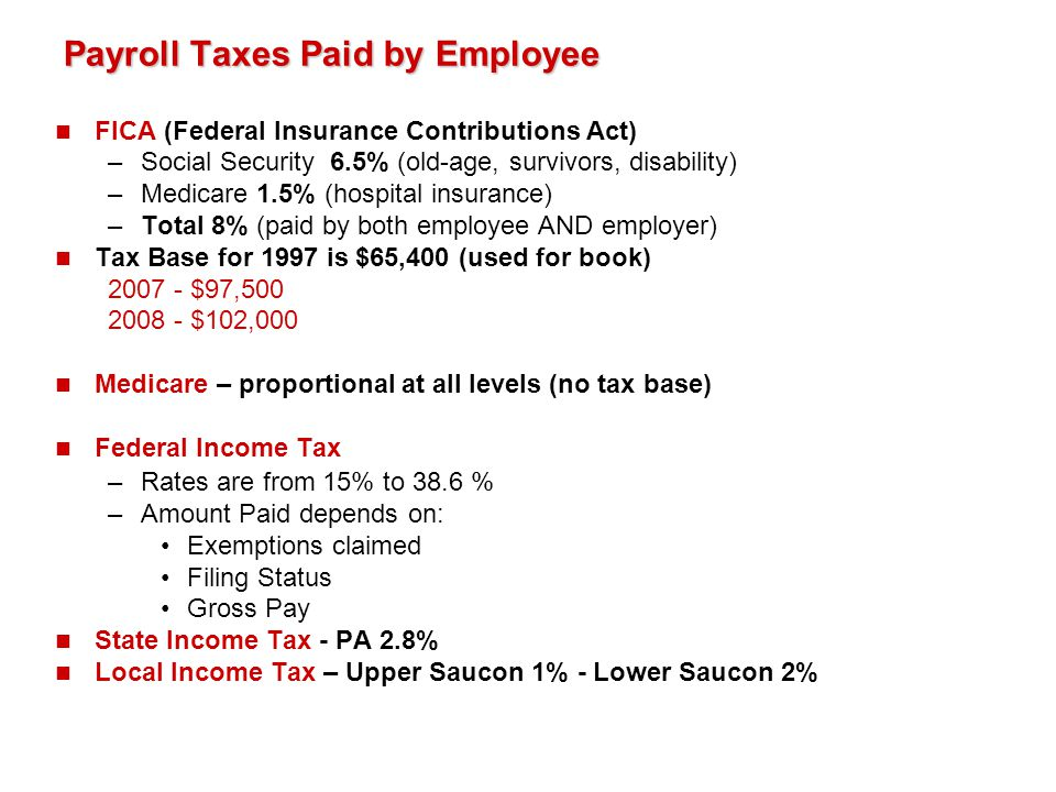 Payroll Taxes Paid by Employee