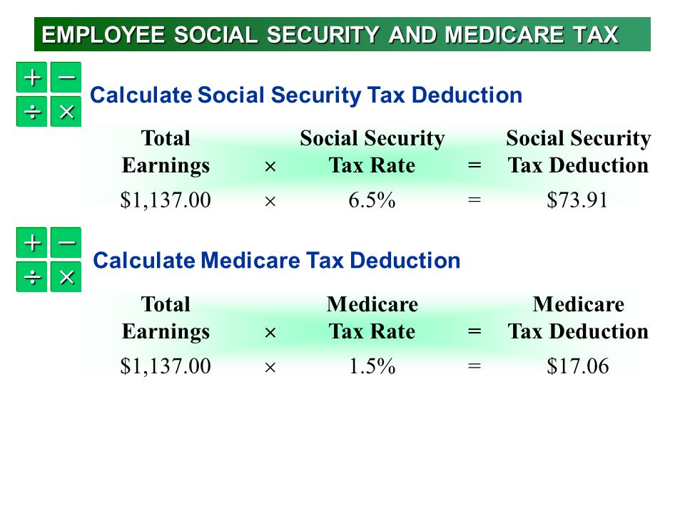EMPLOYEE SOCIAL SECURITY AND MEDICARE TAX