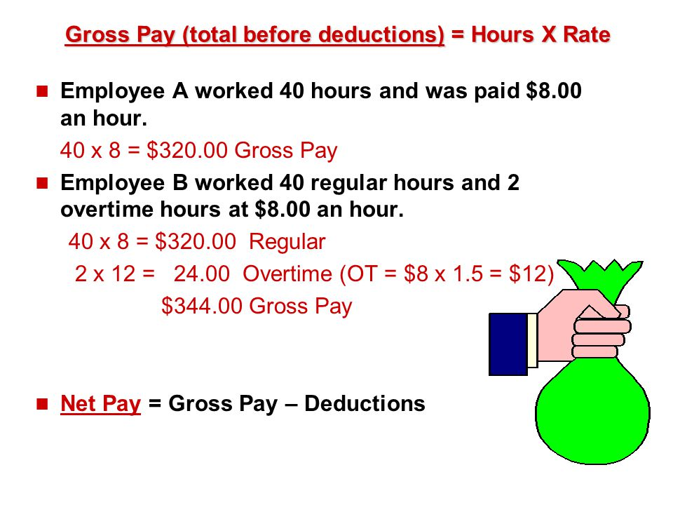 Gross Pay (total before deductions) = Hours X Rate