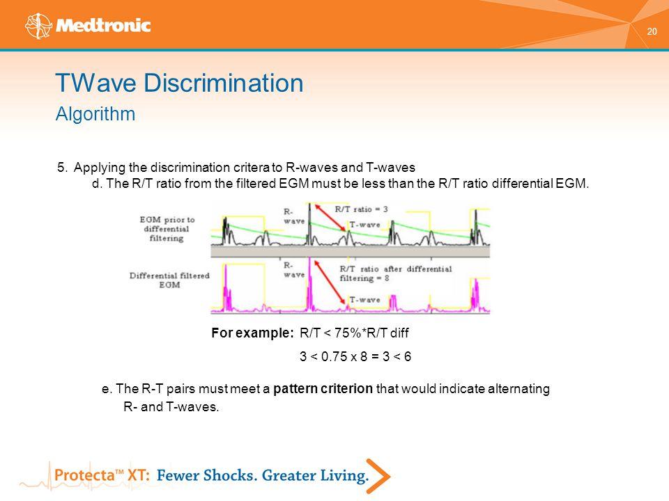 TWave Discrimination Algorithm