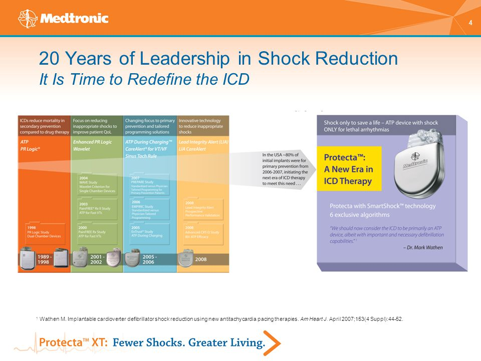 20 Years of Leadership in Shock Reduction It Is Time to Redefine the ICD