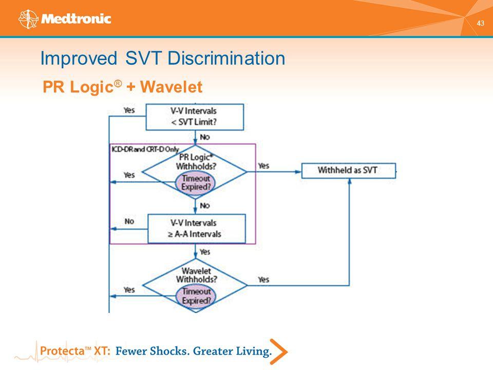 Improved SVT Discrimination