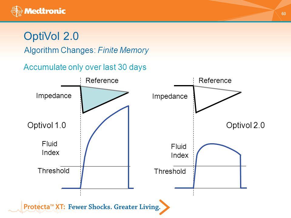 OptiVol 2.0 Algorithm Changes: Finite Memory