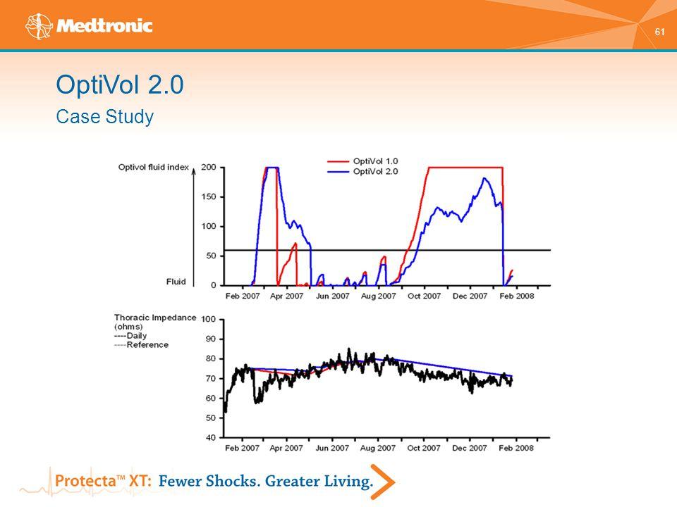 OptiVol 2.0 Case Study.