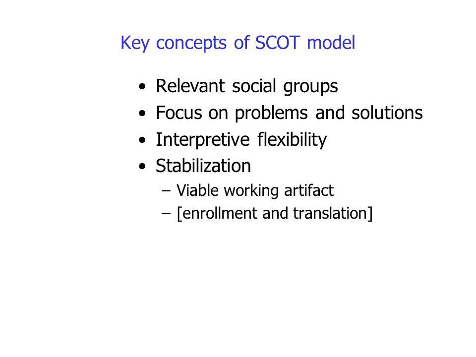 Key concepts of SCOT model