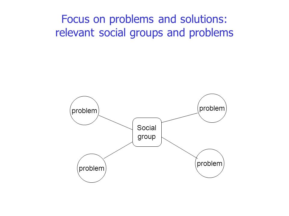 Focus on problems and solutions: relevant social groups and problems