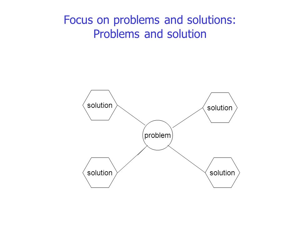 Focus on problems and solutions: Problems and solution