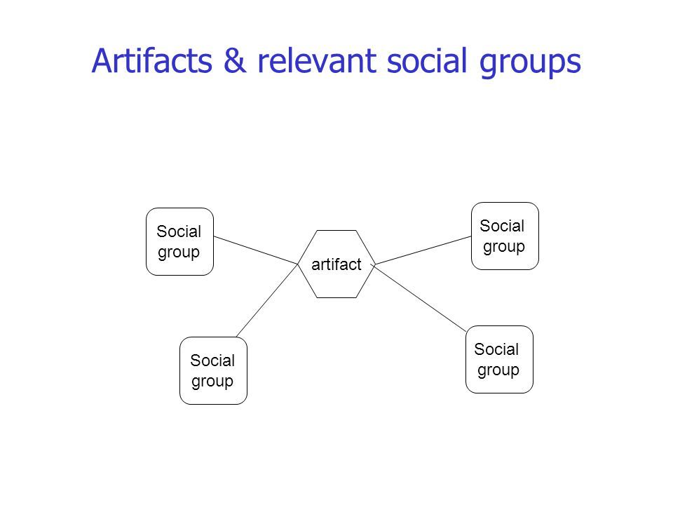 Artifacts & relevant social groups
