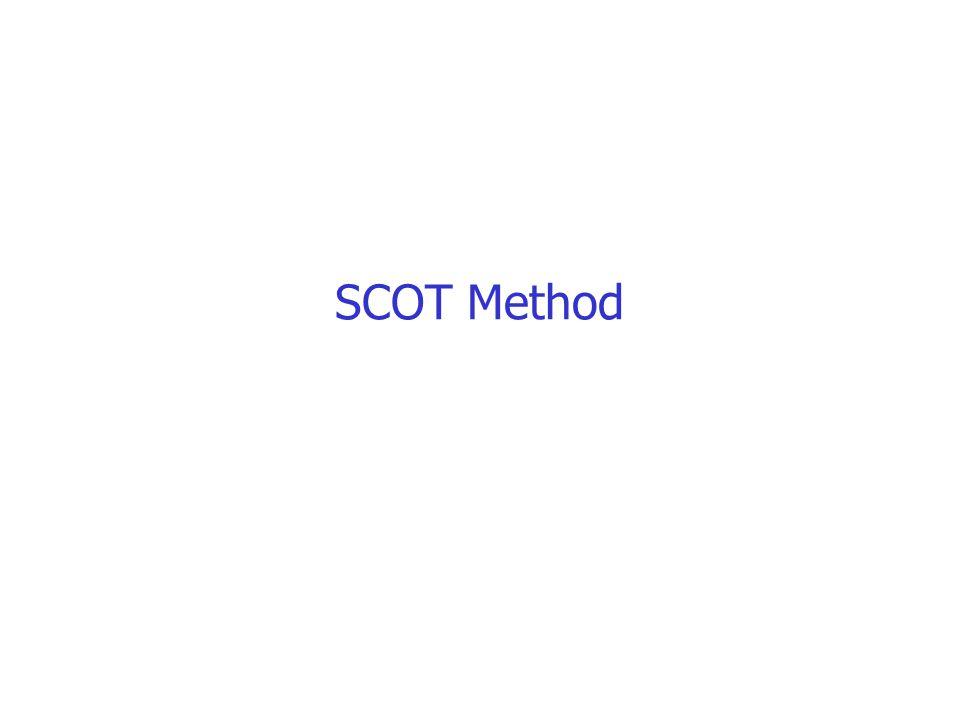 SCOT Method