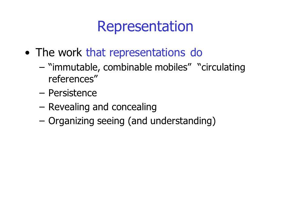 Representation The work that representations do