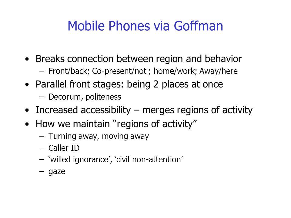 Mobile Phones via Goffman