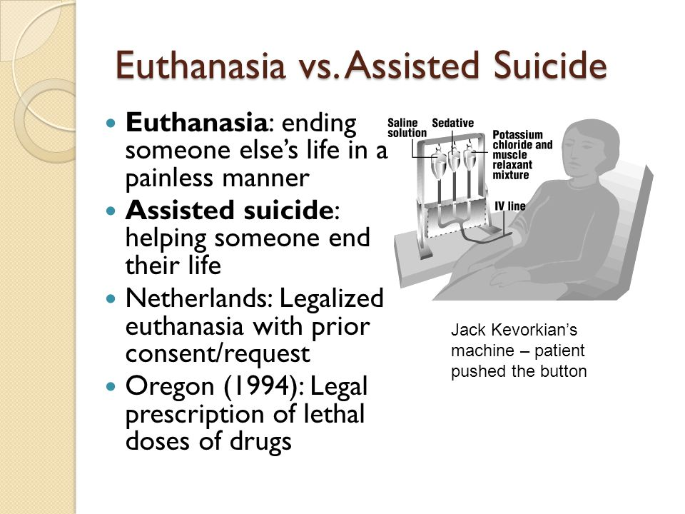 Euthanasia vs. Assisted Suicide