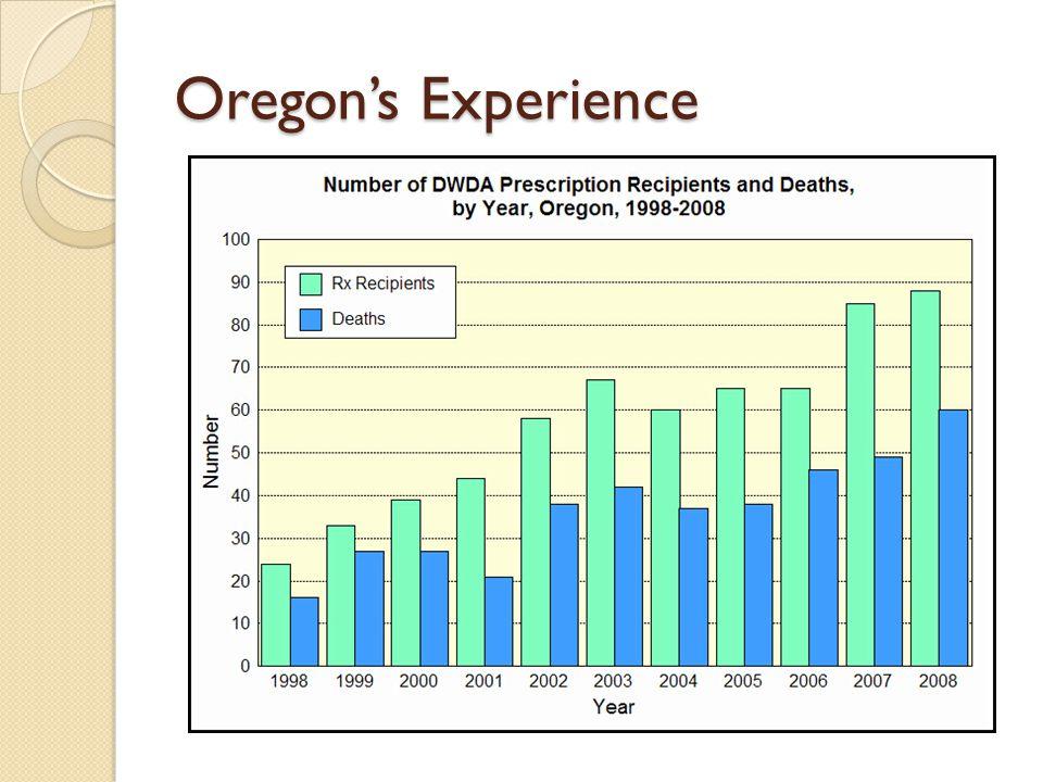 Oregon's Experience