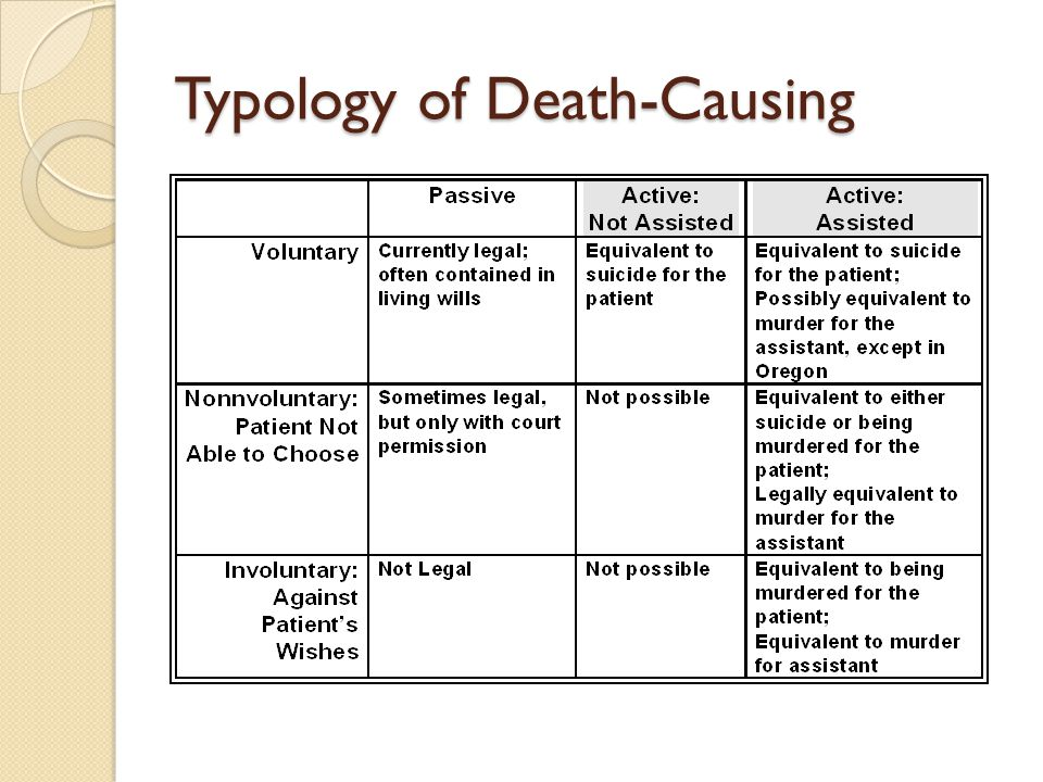 Typology of Death-Causing