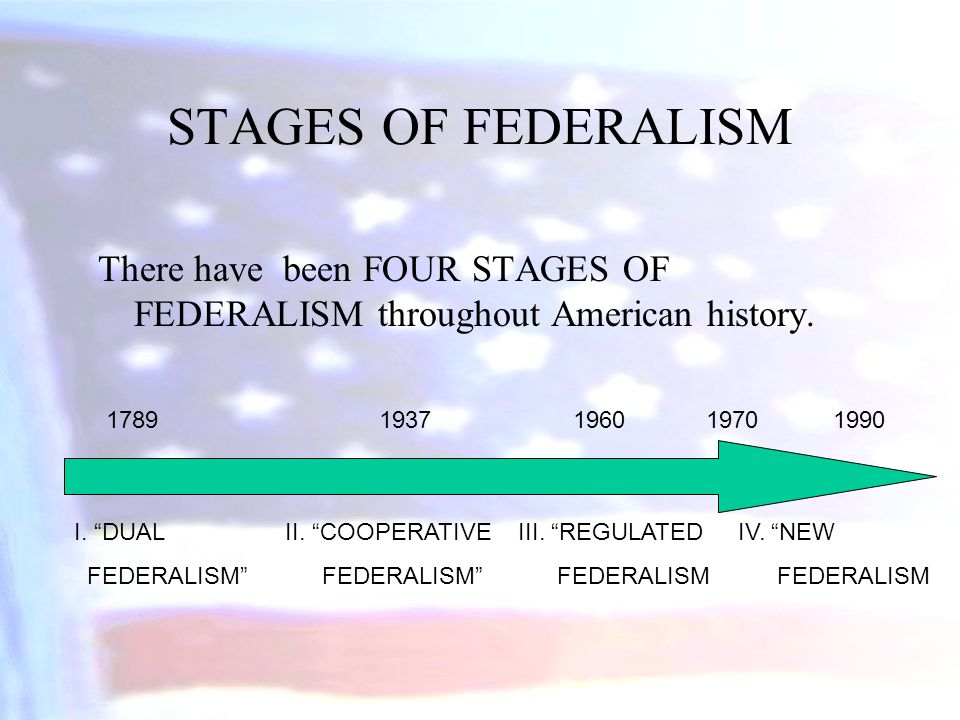 STAGES OF FEDERALISM There have been FOUR STAGES OF FEDERALISM throughout American history.