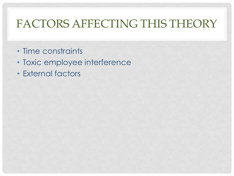 Factors affecting This Theory