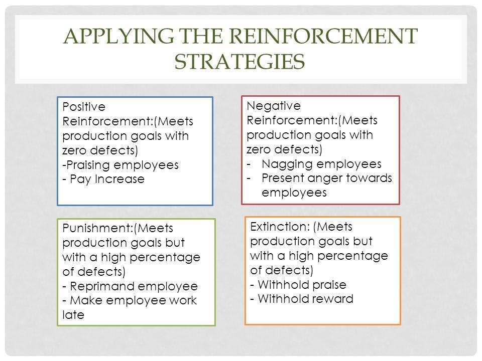 Applying the reinforcement strategies